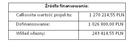 finansowanie40.png
